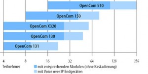 opencom_uebersicht
